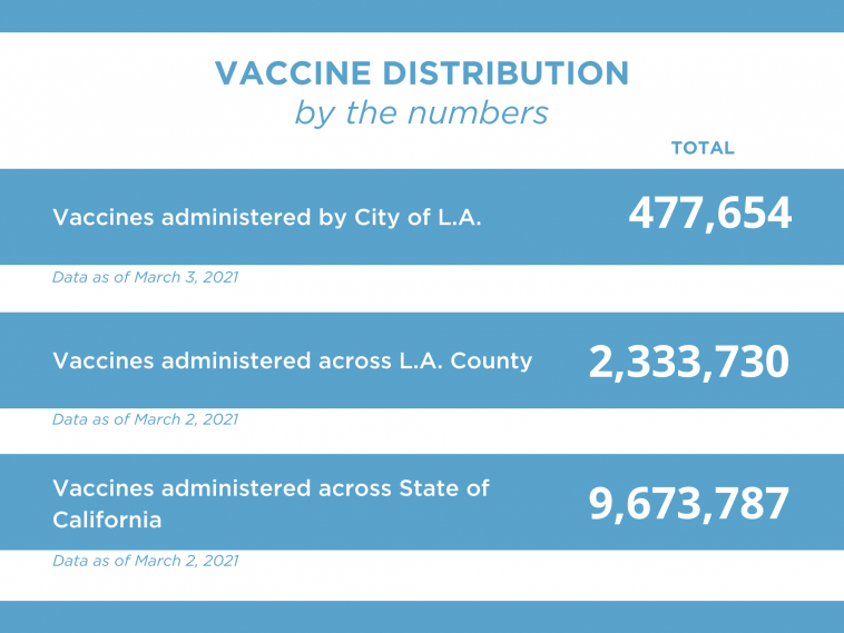 VAX FACTS By the Numbers 3.4.21